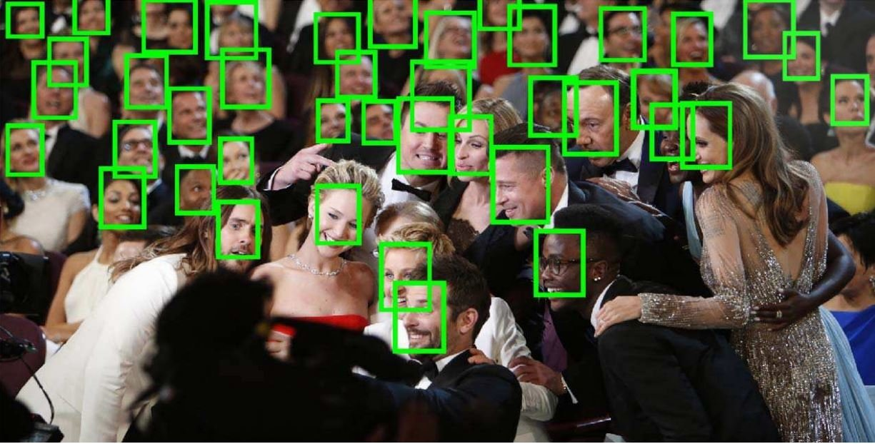 Deep convolutional network method for face detection