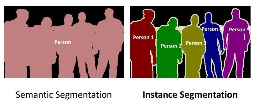 Differences of segmantic segmentation and instance segmentation