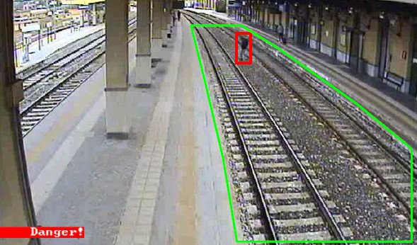 People detection with video analytics