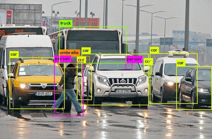 Object detection in a dense scene
