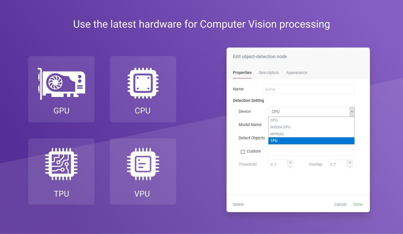 Compatible AI hardware
