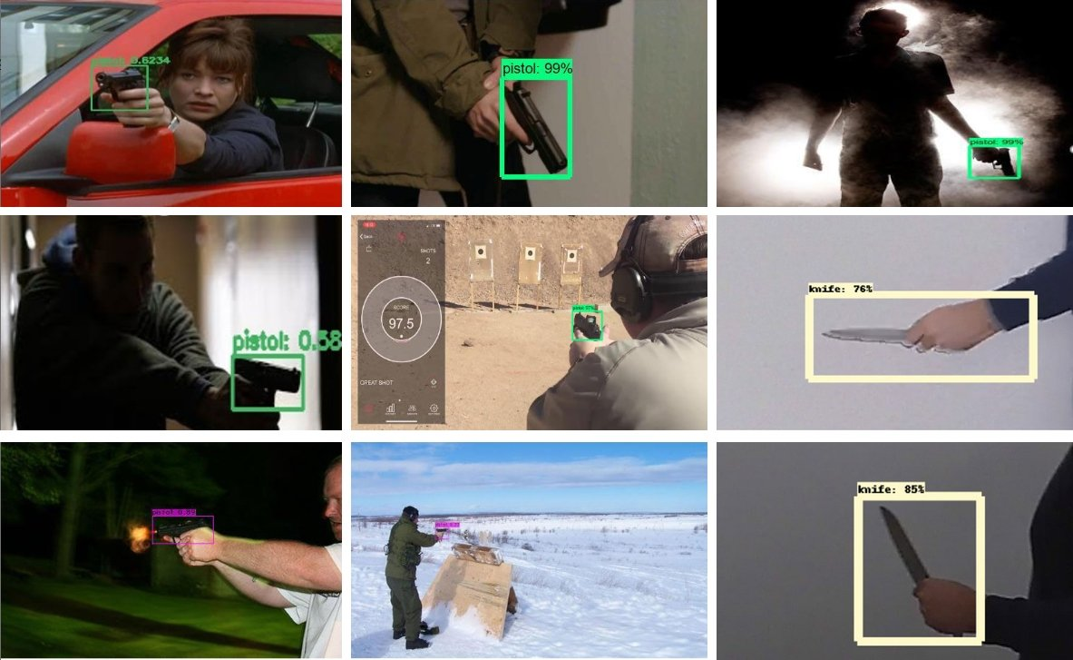 Automated weapon detection with deep learning