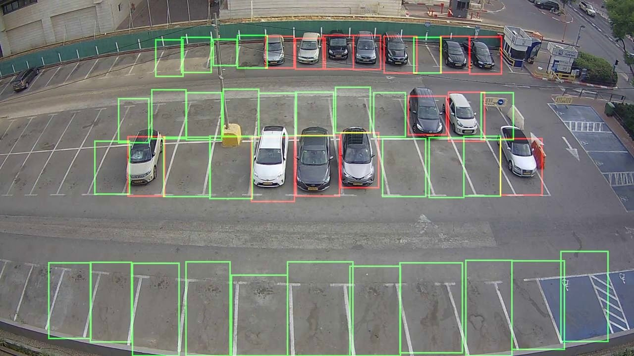 Parking Lot Detection in Smart City Applications