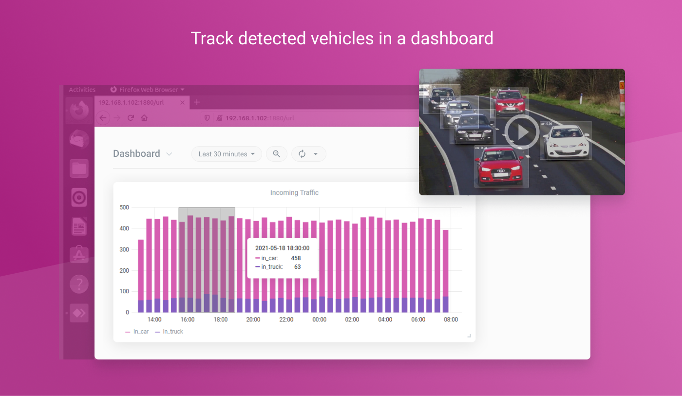 Traffic analytics dashboard